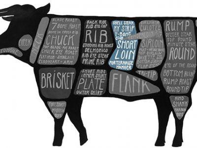 taglio carne di manzo